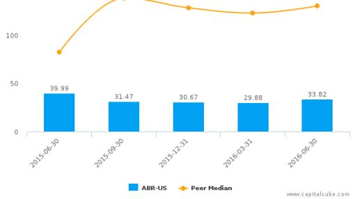 Arbor Realty Trust, Inc. :ABR-US: Earnings Analysis: Q2, 2016 By the Numbers : August 15, 2016