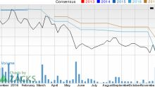 What Makes Stage Stores (SSI) a Strong Sell?