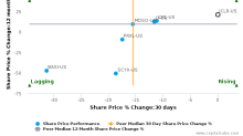 ICON Plc breached its 50 day moving average in a Bearish Manner : ICLR-US : November 2, 2016