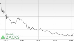 Kinross Gold (KGC) Declares Operational Updates at Mines