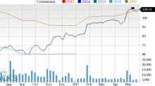 Is Royal Caribbean (RCL) a Great Growth Stock?