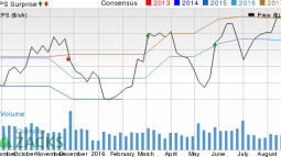 Tech Data (TECD) Q2 Earnings: What to Expect this Time?