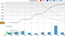 Top Ranked Momentum Stocks to Buy for January 3rd
