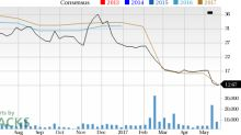 What Makes Fossil Group (FOSL) a Strong Sell?