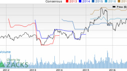 Merit Medical (MMSI) Now a Strong Buy on Estimate Revisions