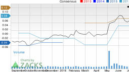 Is AXT (AXTI) Stock a Solid Choice Right Now?