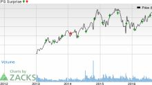 Can AbbVie (ABBV) Sustain Earnings Beat Trend in Q3?