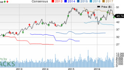 Patterson Companies (PDCO) Q1 Earnings Meet Estimates
