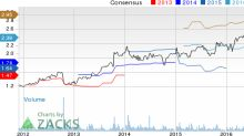 Top Ranked Momentum Stocks to Buy for December 1st