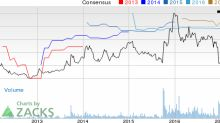 Pacific Biosciences (PACB) Up 5.5% Since Earnings Report: Can It Continue?