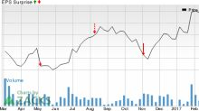 Should You Sell Cheniere Energy (LNG) Before Earnings?