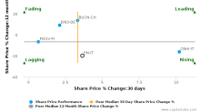 Emak SpA breached its 50 day moving average in a Bullish Manner : EM-IT : August 15, 2016