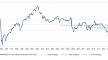 Mexico and the US: Real Effective Exchange Rate Case Studies