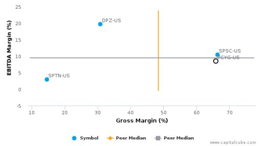 Park City Group, Inc. :PCYG-US: Earnings Analysis: 2016 By the Numbers : September 9, 2016