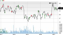 Aegion (AEGN) Q1 Earnings: Is a Disappointment in Store?