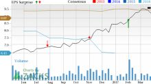 RenaissanceRe (RNR) Q1 Earnings Miss Estimates, Fall Y/Y