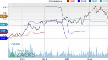 Why Is Kimberly-Clark (KMB) Down 4.5% Since the Last Earnings Report?