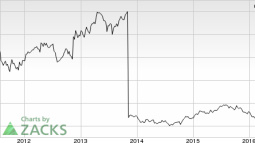 Penn National Gaming (PENN) in Focus: Stock Jumps 5.5%