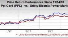 Is PPL Corp. (PPL) the Right Choice for Your Portfolio?