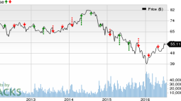 Can Royal Dutch Shell (RDS.A) Surprise Q2 Earnings?