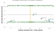 Münchener Rückversicherungs AG breached its 50 day moving average in a Bearish Manner : MUV2-DE : March 22, 2017