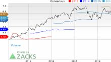 PPG Industries (PPG) Up 5% Since Earnings Report: Can It Continue?