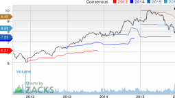 The Cooper Companies (COO) Scales a New 52-Week High
