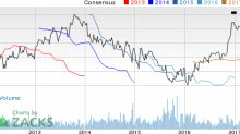 Loews Corp (L) Up 2.2% Since Earnings Report: Can It Continue?