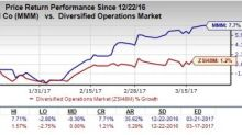 3M (MMM) Hits New 52-Week High on Strong Growth Drivers