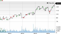 Will LabCorp (LH) Beat Earnings Estimates in Q2?