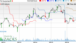 Is This the Right Time to Offload Kirkland (KIRK) Stock?