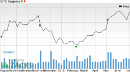 What Awaits Fidelity National (FIS) this Earnings Season?