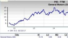 Will General Motors Be a Suitable Pick for Value Investors?