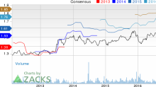 Washington Federal (WAFD) Up 2.9% Since Earnings Report: Can It Continue?