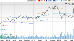 Bull of the Day: Tempur Sealy (TPX)