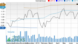 Why CenterState Banks (CSFL) Stock Might be a Great Pick