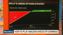 How to Play Amazon Ahead of Earnings