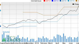 Is Silicon Motion Technology (SIMO) a Great Growth Stock?