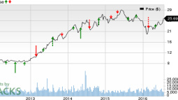 Live Nation (LYV) Likely to Beat Q2 Earnings: Stock to Gain?