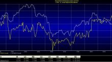 Citi Trends (CTRN) Now a Rank #5: What's Denting the Stock?