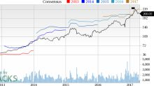 Top Ranked Growth Stocks to Buy for April 21st