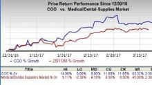 Cooper Companies (COO) Increase Share Repurchase Program