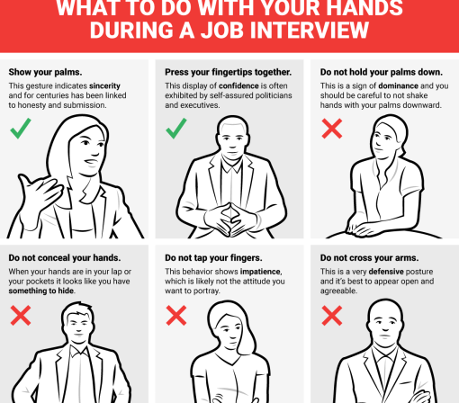 Here's what to do with your hands during a job interview