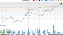 Why China Lodging (HTHT) Isn't Done Growing Earnings Yet