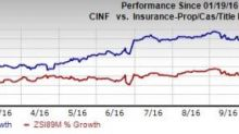 Should Cincinnati Financial (CINF) Stock be in Your Portfolio?