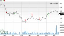 TechnipFMC (FTI) Q4 Earnings: Disappointment in the Cards?