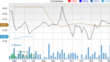 Is Accuray (ARAY) a Great Growth Stock?