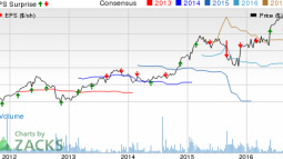 Can Dillard's (DDS) Growth Initiatives Take it Higher?