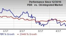 Petrobras (PBR) Announces Plans to Sell Assets in Amazon