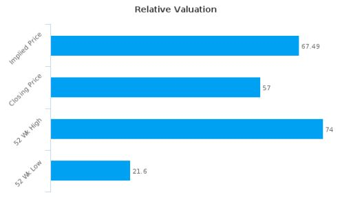 SKAKO A/S : Fairly valued, but don't skip the other factors